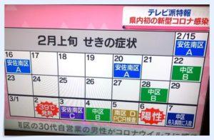 新型コロナウイルス,広島,舟入病院